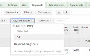 Adwords account Keyword Detail