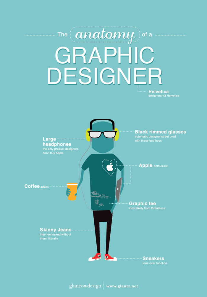 the-anatomy-of-a-graphic-designer