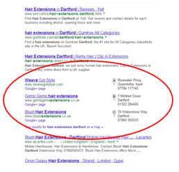 SEO Google results pages