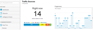 Different colours in dashboard of analytics