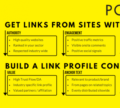 Key Areas of Building A Positive Link Profile