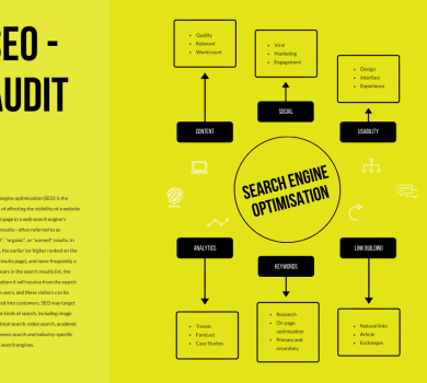 Whats involved in an SEO audit?